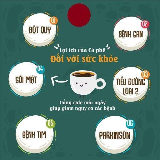 công dụng cà phê với sức khoẻ