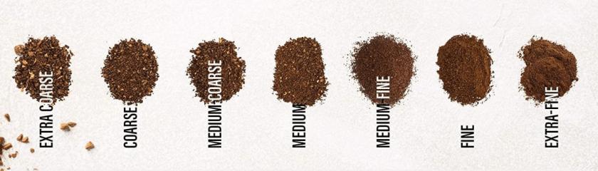 mức độ xay cà phê