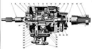 Muncie 319 transmission Archives > The Barn