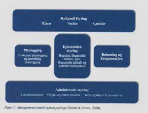 Modell for kybernetisk styring viser fem varianter