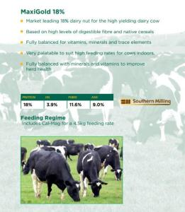 Infographic on market leading 18% dairy nut for the high yielding dairy cow
