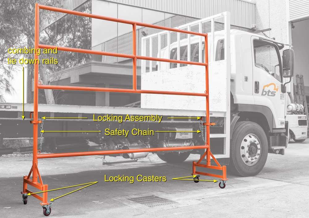TEPS Parts Identification