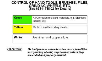 Rina Control of hand tools card 4x6