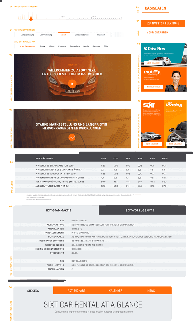 SIXT_website_elements