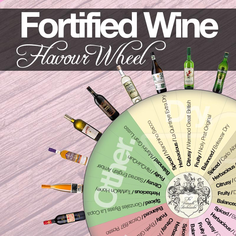 fortified wine flavour wheel