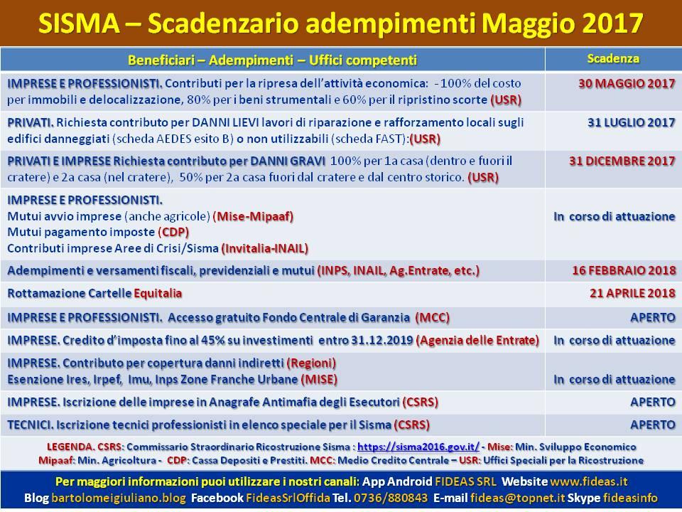 dl 18 ottobre 2012 n 179 pdf