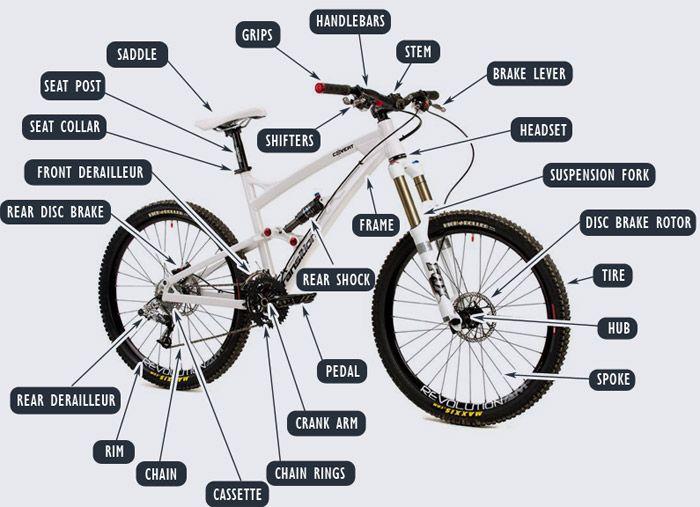 Barton Haynes San Diego CA Bike Parts
