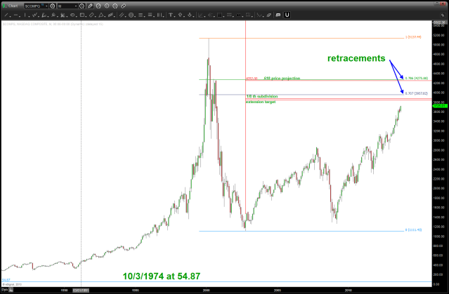 September 12 2013 NAZZIE retracements