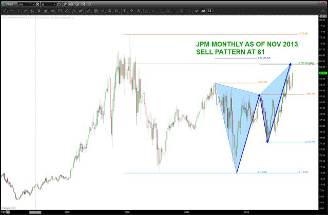 JPM NOV 2013