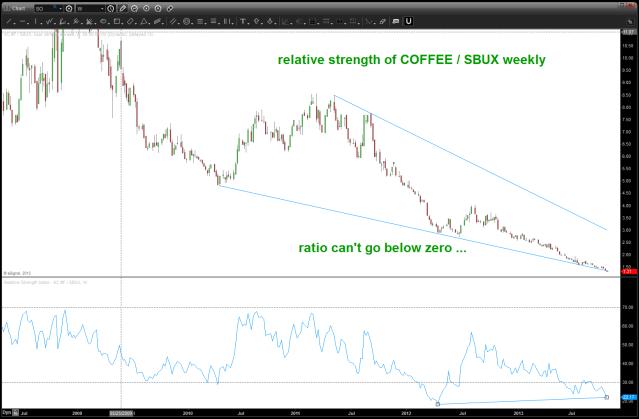 coffee sbux ratio