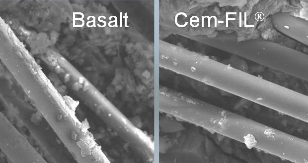 Corrosion resistance of basalt fibers