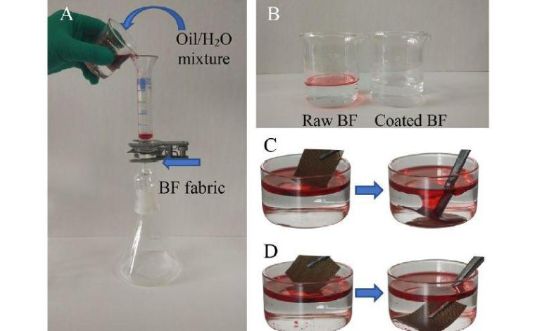 Research on Hydrogel-coated basalt fibre with superhydrophilic and underwater superoleophobic performance for oil-water separation.