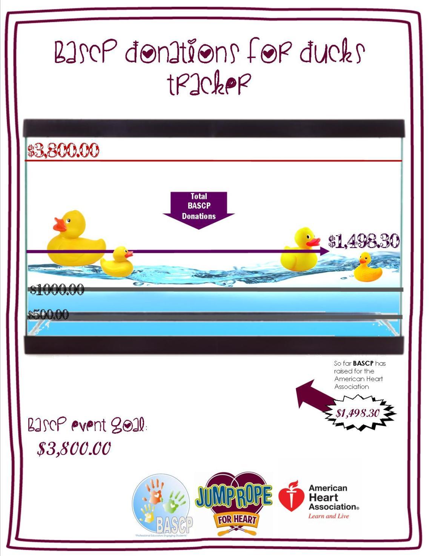 donations for ducks tracker 2