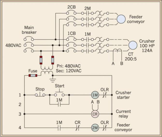 the basics of currentsensing relays  ecm