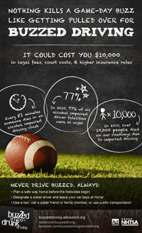 Drive Sober this Super Bowl Sunday | EHS Today