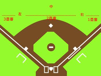 外野飛球の責任範囲1