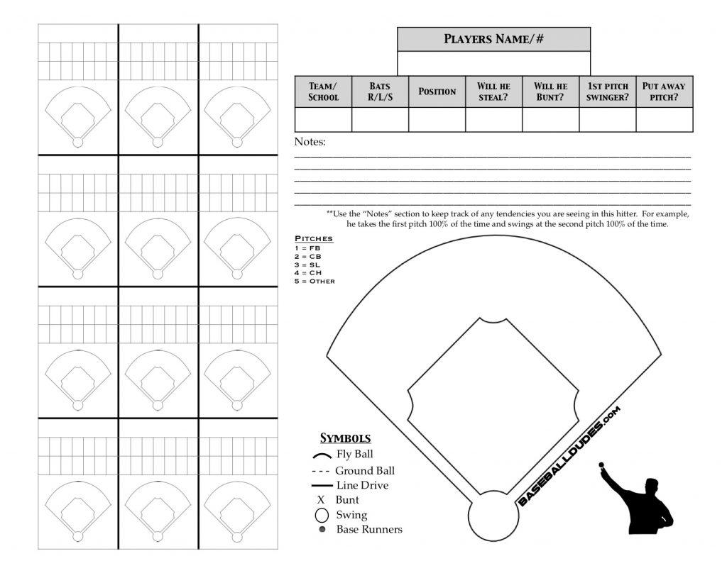 Top Free Printable Softball Pitching Charts