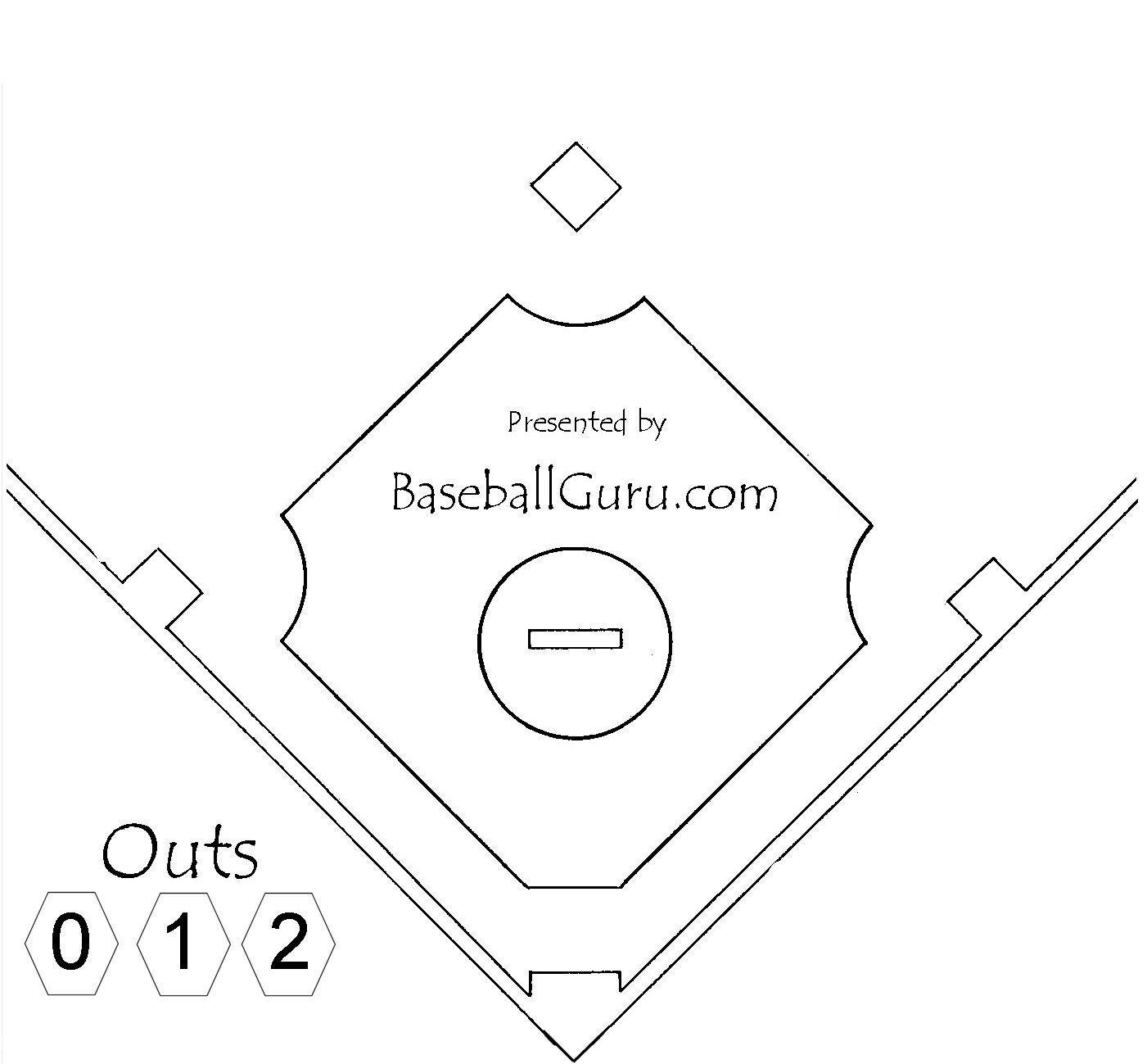 The Guru S Famous Baseball Board Game Playing Field