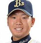 古田敦也が西勇輝の阪神移籍を語る 2018年12月10日