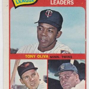 1965 Topps American League 1964 Batting Leaders Tony Oliva, Brooks Robinson, Elston Howard