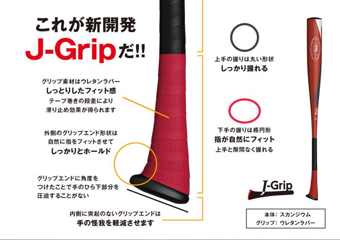 美津和タイガーバットJグリップ形状の説明