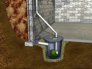 sump pump prevents flooding
