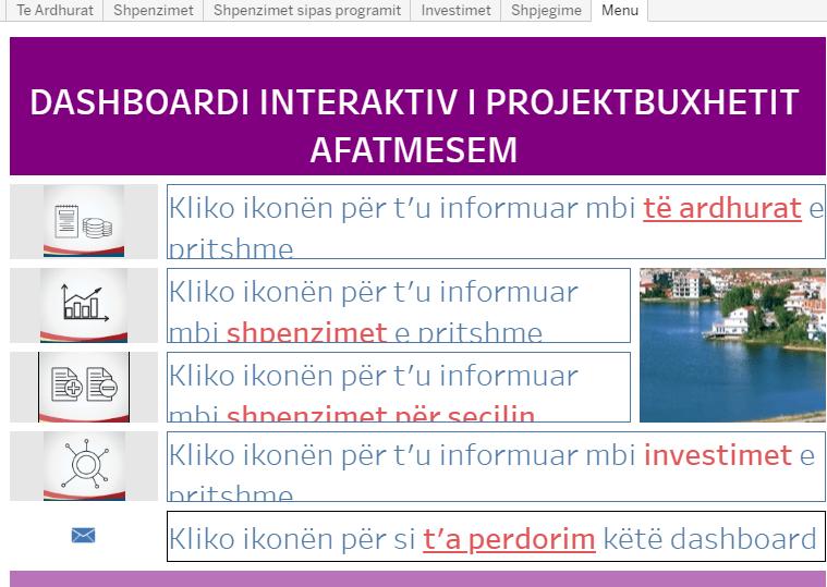 Dashaboardi Interaktiv i Projekt Buxhetit Afatmesem 2021-2023