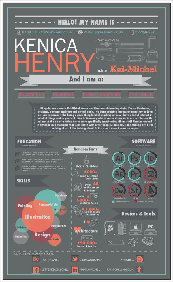 40 Creative CV Resume Designs Inspiration 2014 Web Amp Graphic Design Bashooka