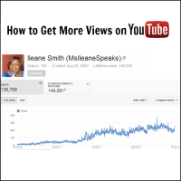 Now That You Started Making Videos Here's How To Get More Views on YouTube