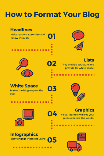 Tips To Format Your Blog That You Will Love [Infographic]