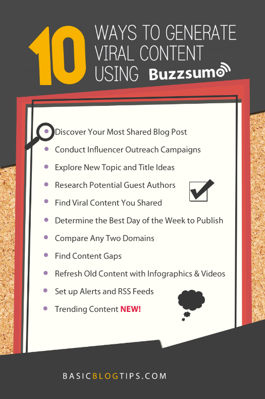 What's All the Buzz About Buzzsumo [Infographic]