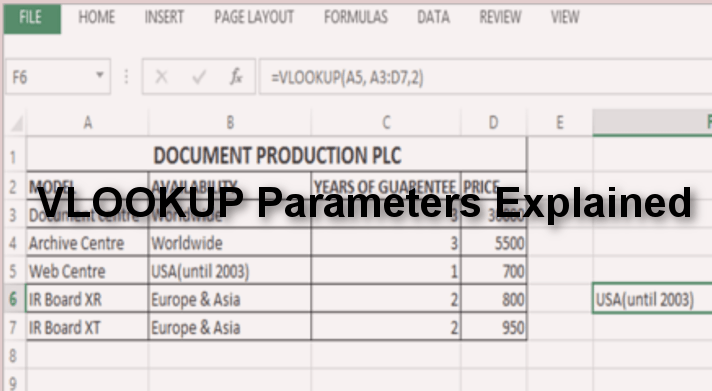 VLOOKUP Parameters Explained in Detail with Example