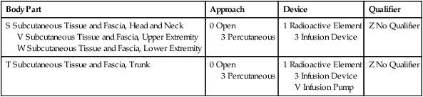 Introduction To Icd 10 Pcs Basicmedical Key
