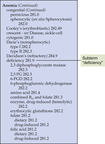 icd 10 code for anemia of chronic disease unspecified