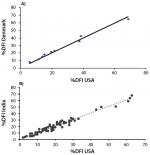 Chapter 20 – DNA Damage: Sperm Chromatin Structure Assay