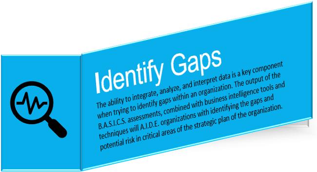 Identify Gaps