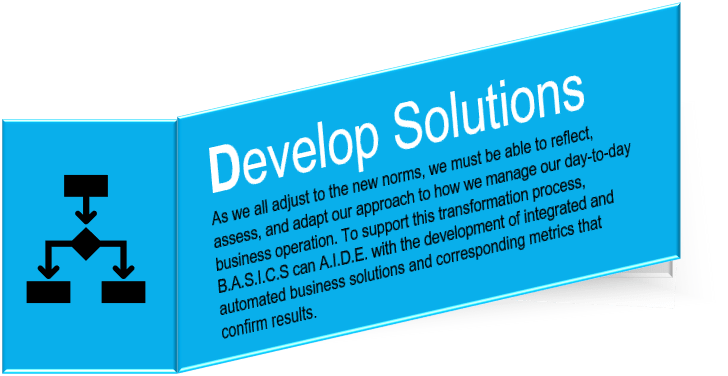 Develop Solution