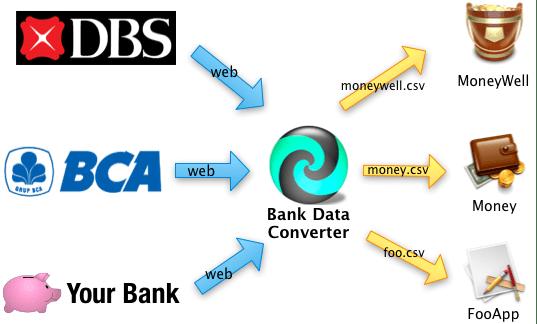 Bank-Data-Converter.png