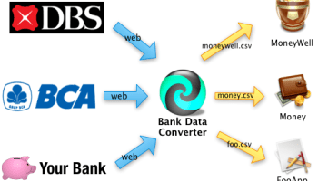 How to Import Data from Singaporean Banks | Basil Salad Software