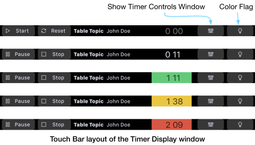 Touch Bar – Timer Display