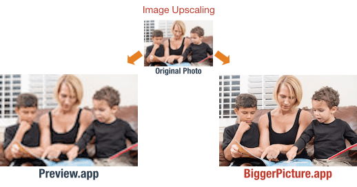 BiggerPicture image enlargement comparison with Preview.app