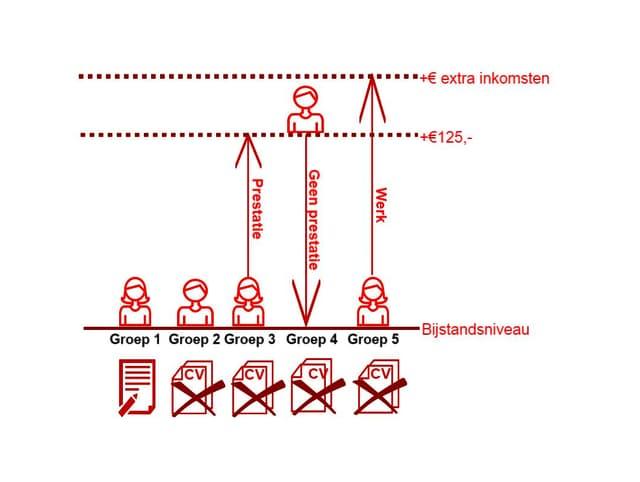 csm_weten-wat-werkt-infographic_82065280c1