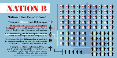 waarom verdedigen vakbonden het OBi niet