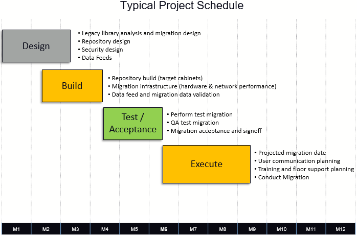Project Stages.png