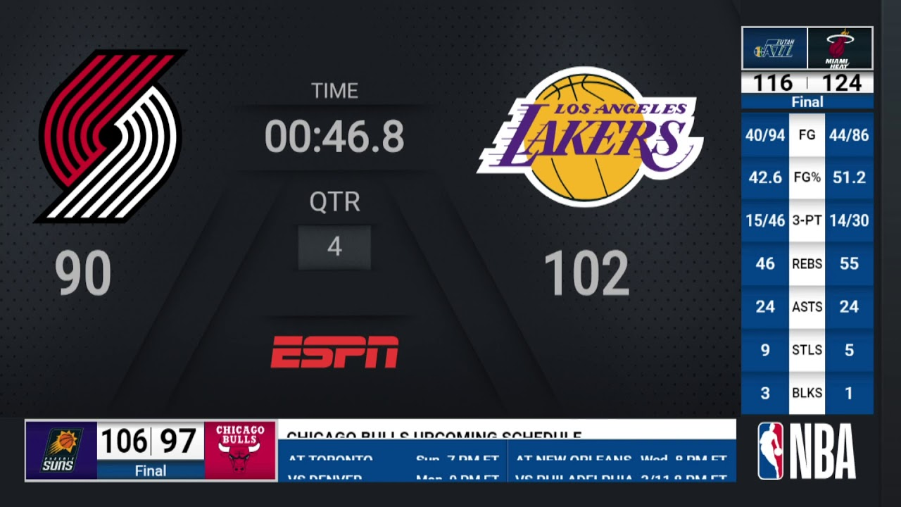Trail Blazers @ Lakers | NBA on ESPN Live Scoreboard