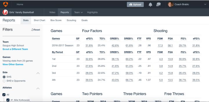 Hudl Reports & Analytics
