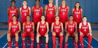 2016 Team USA Women's Basketbal
