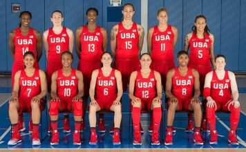 2016 Team USA Women's Basketbal