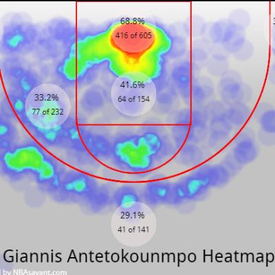 Giannis Antetokounmpo 2016-2017 NBA shot chart