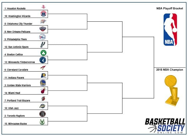 A Look At The Proposed 1 16 Playoff Seeding For The 2018 Nba Playoffs